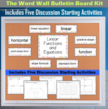 The Word Wall Bulletin Board Kit - Linear Functions and Eq