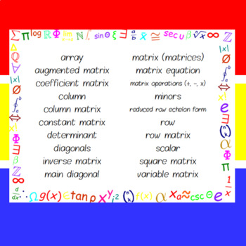 The Word Wall Bulletin Board Kit - Matrices