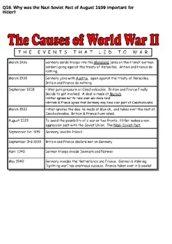 The World At War 1973 (World War II Documentary) Video Questions