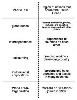 The World Today Vocabulary Flash Cards for World History