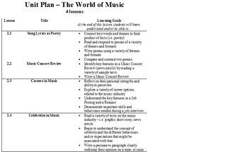 The World of Music- Unit Plan