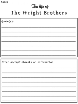 The Wright Brothers Organizers