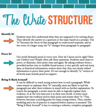 The Write Structure Basic