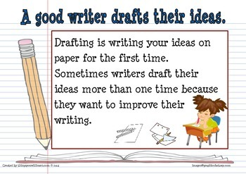 The Writer's Process (Writing Process) Posters