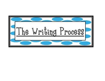 The Writing Process Decor