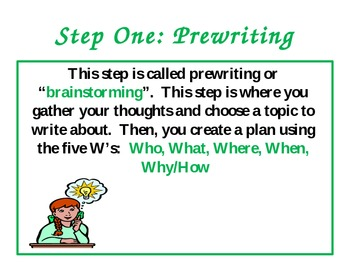 The Writing Process Power Point