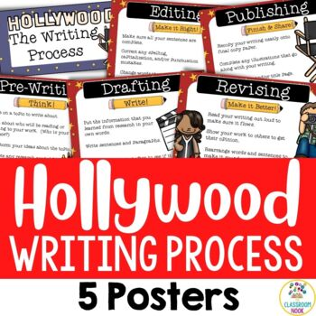 Hollywood Theme: Writing Process Posters