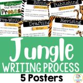 Jungle Theme: Writing Process Posters