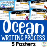 Ocean Theme: Writing Process Posters