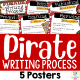 Pirate Theme: Writing Process Posters