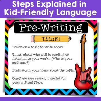 Rock Star Theme: The Writing Process