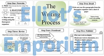 The Writing Process - A Five Step Informational Poster