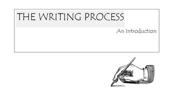 The Writing Process: An Overview Unit keyed to Virginia SO