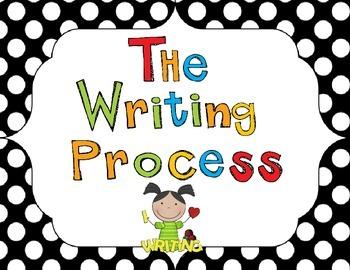 The Writing Process Anchor Chart {Black&White Polka Dots}