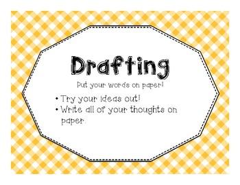 The Writing Process Anchor Charts