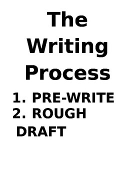 The Writing Process Anchor Poster