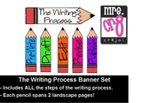 The Writing Process Banner