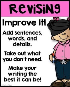 The Writing Process - Basic Poster Set