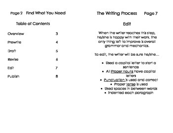 The Writing Process Booklet
