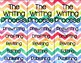 The Writing Process Bookmarks and Poster {Freebie}