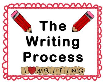 The Writing Process Bulletin Board/Poster Set