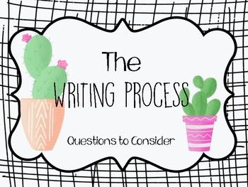 The Writing Process Cactus Theme