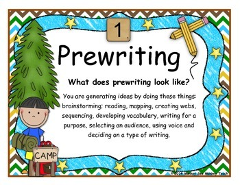 The Writing Process ( Camp Theme)