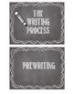 The Writing Process- Chalkboard