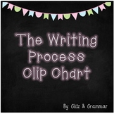 The Writing Process (Chalkboard Theme)