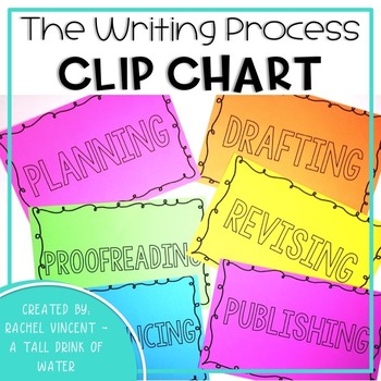 The Writing Process Clip Chart Display