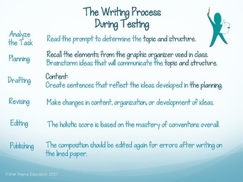 The Writing Process Chart for Testing