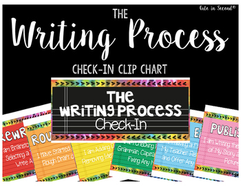 The Writing Process Check-In Clip Chart