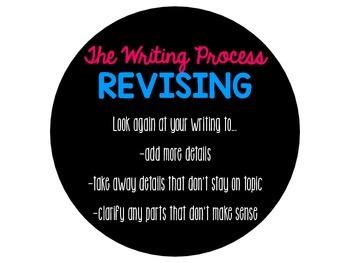 The Writing Process--Chevron Background