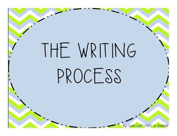 The Writing Process (Chevron Theme)