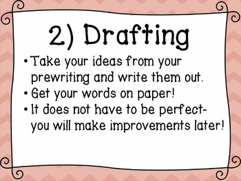 The Writing Process Classroom Posters