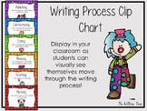 Writing Process Clip Chart/Anchor Chart - Clown Themed