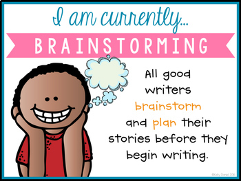 The Writing Process Poster Set {UPDATED}