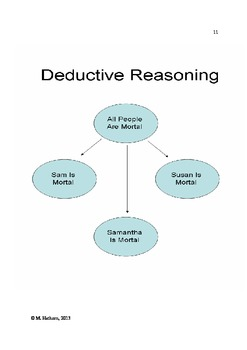 The Writing Process: Developing Paragraphs Using Inductive and Deductive Models