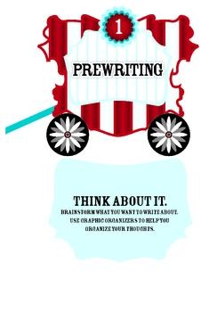 The Writing Process Display