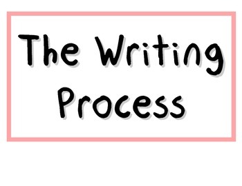 The Writing Process Display Posters