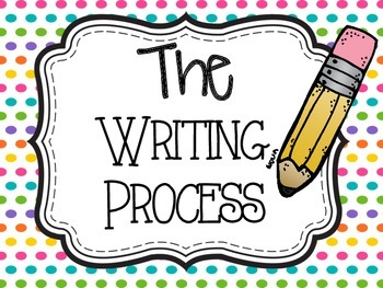 The Writing Process {Display Signs} Clip system