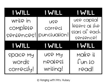 The Writing Process: Editable Bulletin Board