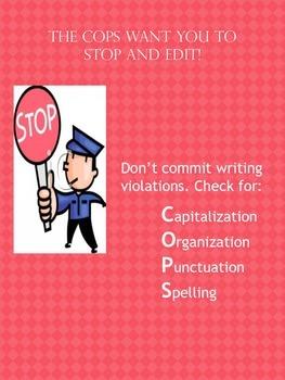 The Writing Process: Editing