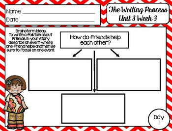 The Writing Process: First Grade - Reading Wonders Unit 3 Week 3