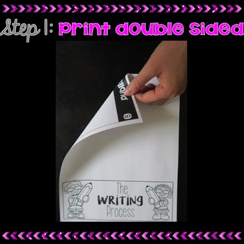 The Writing Process Flip book
