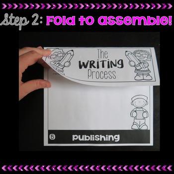 The Writing Process Flip book
