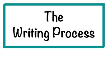 The Writing Process Flow Chart Posters