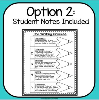 The Writing Process Foldable