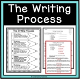 ELA-STARR Writing Process Foldable