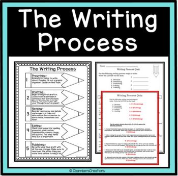 The Writing Process Foldable Graphic Organizer, Quiz, and